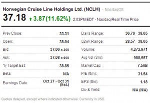 NCL Stock Price up after Prestige News