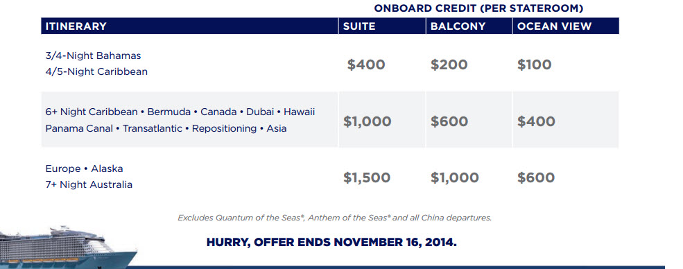 Royal Caribbean Sale with up to $1,500 onboard credit!